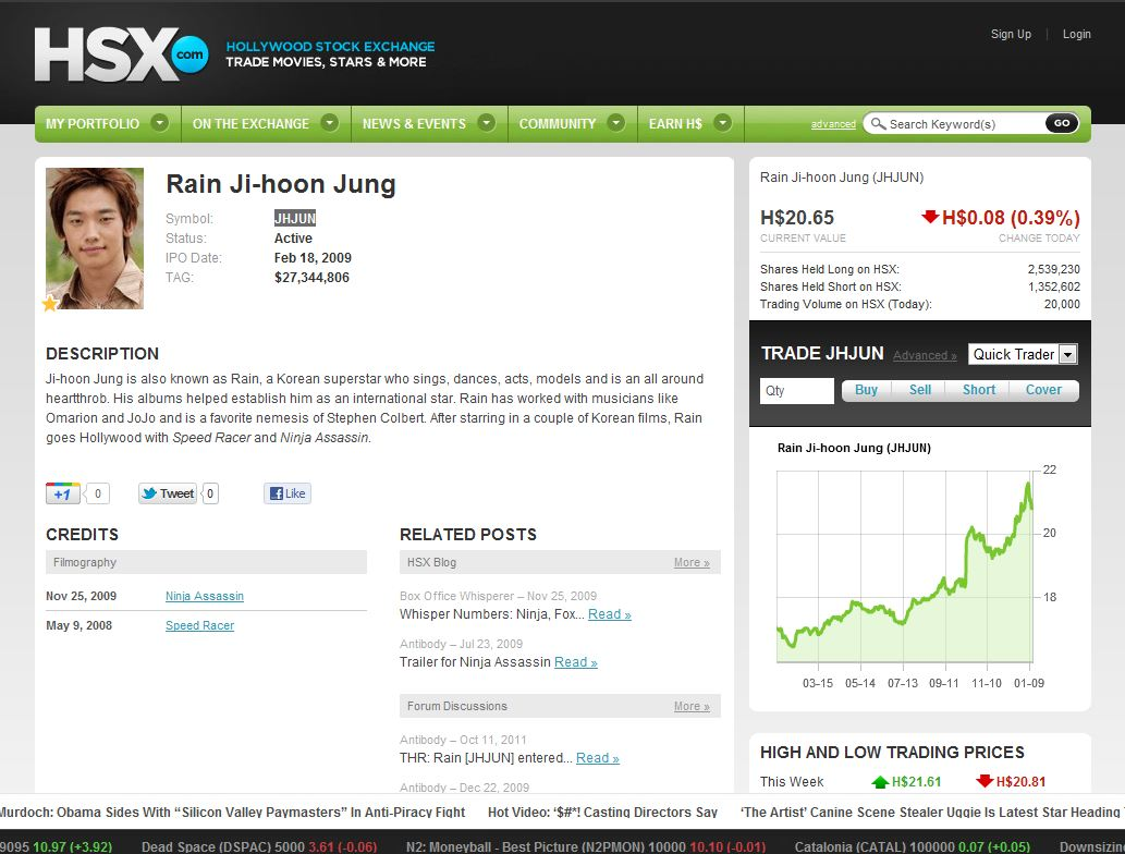 Rain Ji Hoon Jung on Hollywood Stock Exchange | Cloud USA