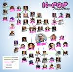 KPopConnectionsFuse
