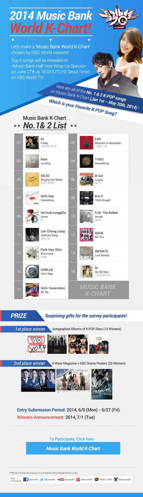 Music Bank K-chart_20140611(1) (1)(0)